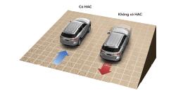 Hệ thống hỗ trợ khởi hành ngang dốc (HAC)
